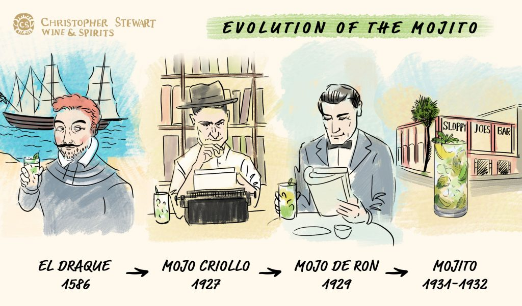 The evolution of the Mojito