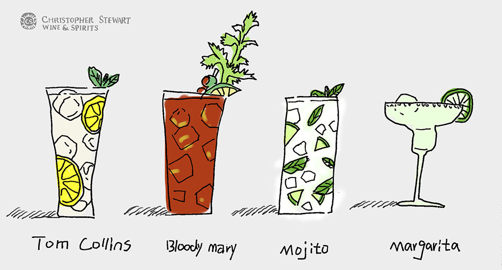 Tom Collins, Bloody Mary, Mojito and Margeritas